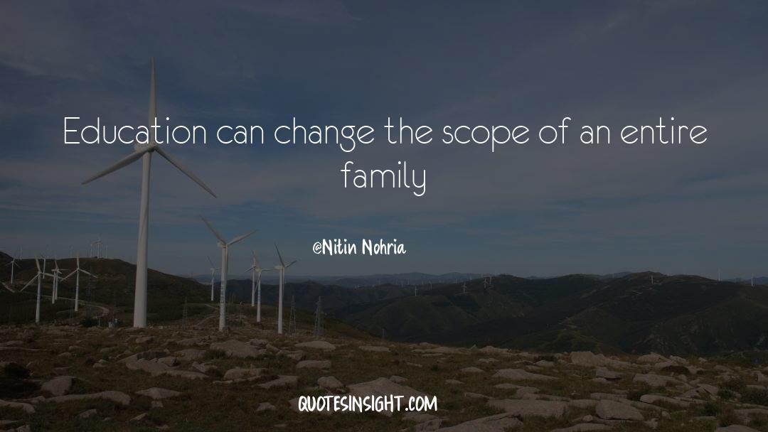 Nitin Nohria Quotes #1046927