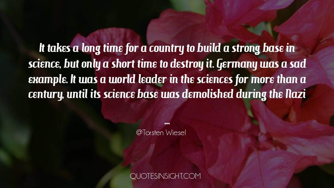 Torsten Wiesel Quotes #803811