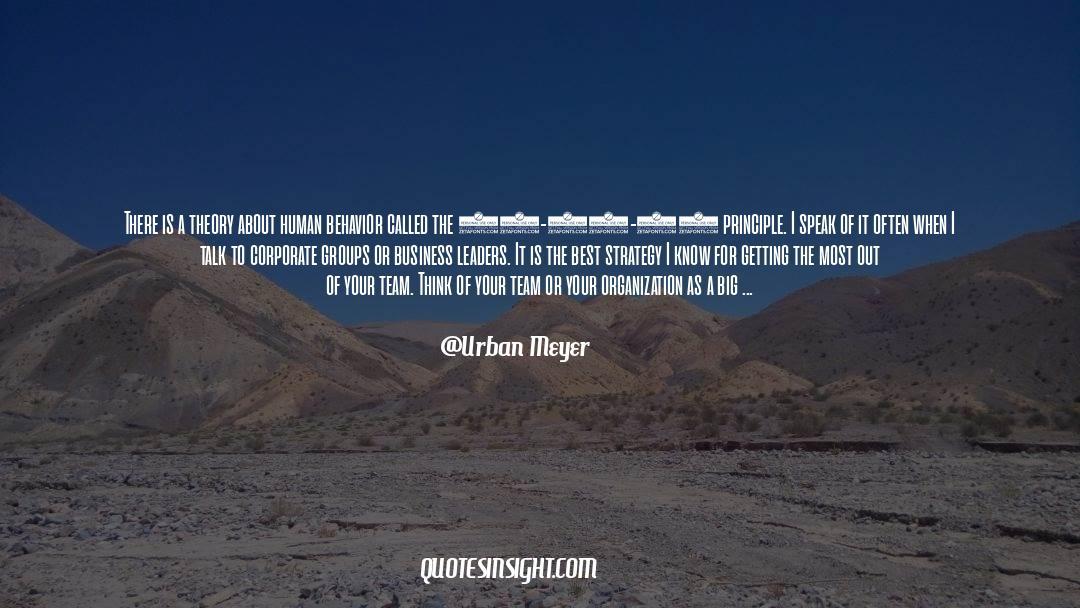 Urban Meyer Quotes #161262