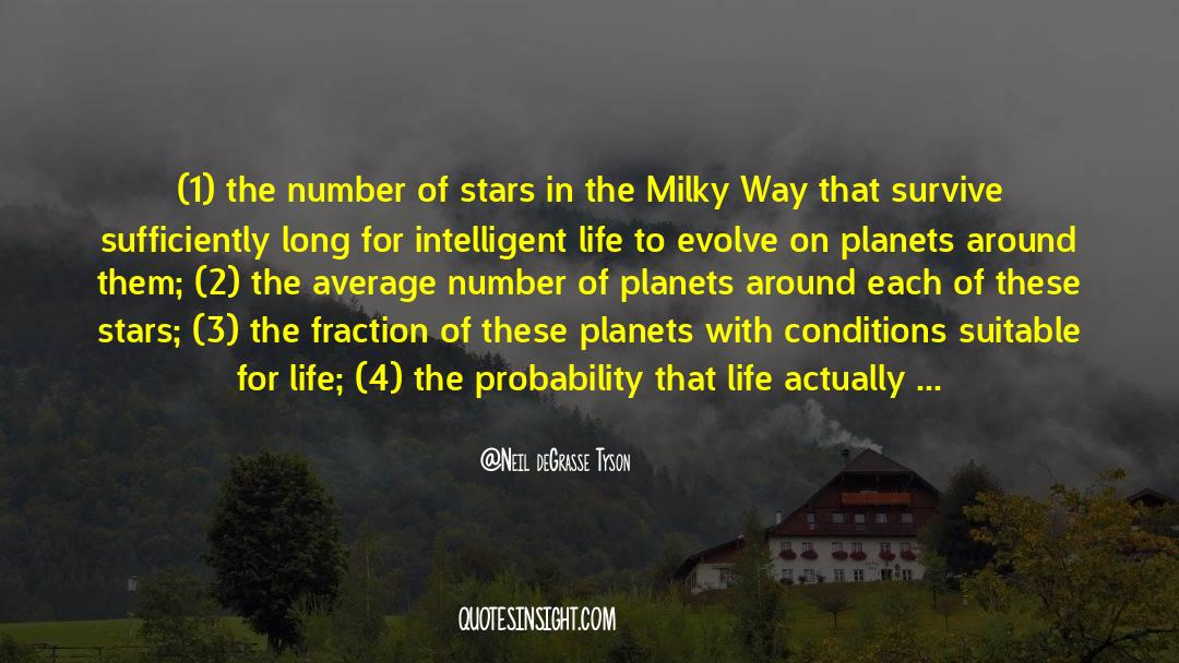 4 quotes by Neil DeGrasse Tyson