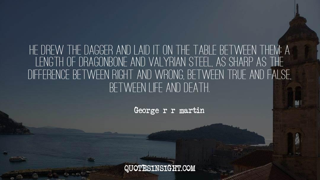 Death Killing quotes by George R R Martin