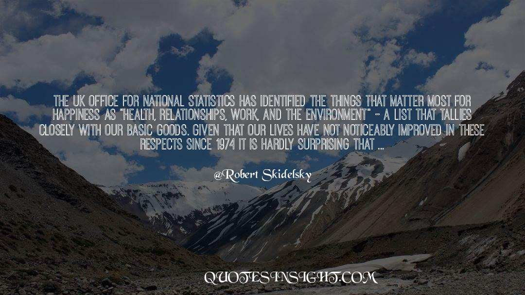 Flattened quotes by Robert Skidelsky