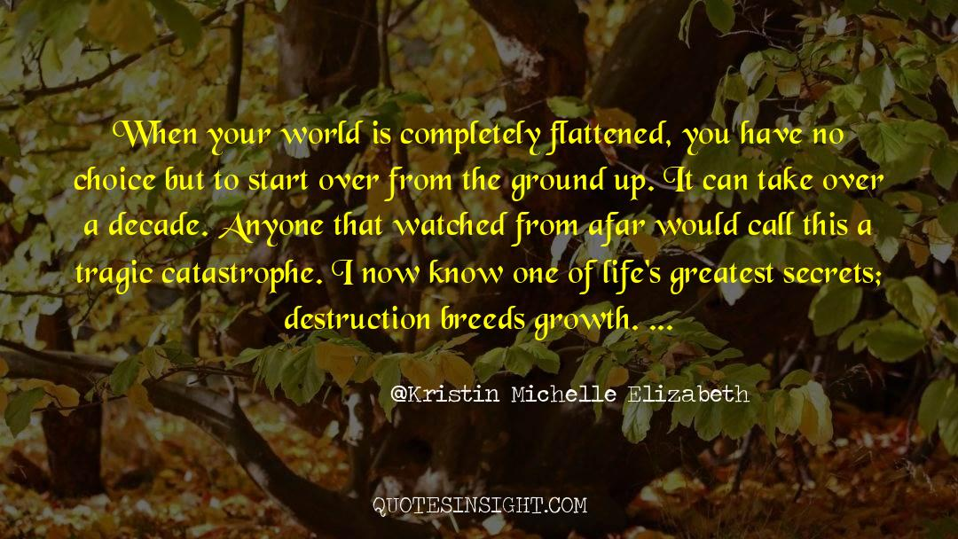 Flattened quotes by Kristin Michelle Elizabeth