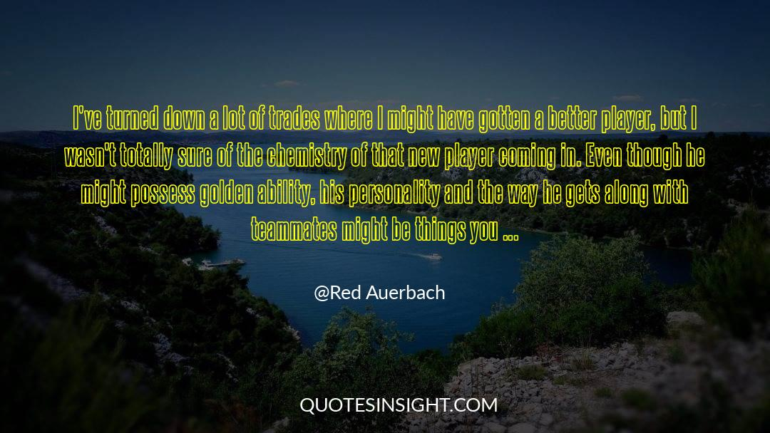 Red Vs Blue quotes by Red Auerbach